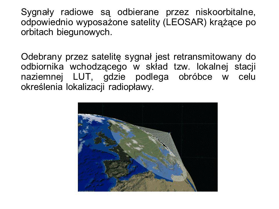 Sygnały radiowe są odbierane przez niskoorbitalne, odpowiednio wyposażone satelity (LEOSAR) krążące po orbitach biegunowych.