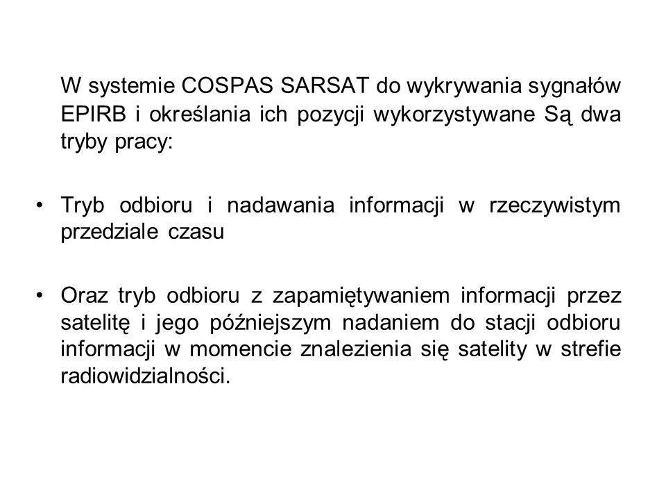 W systemie COSPAS SARSAT do wykrywania sygnałów EPIRB i określania ich pozycji wykorzystywane Są dwa tryby pracy: