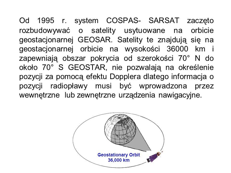 Od 1995 r.