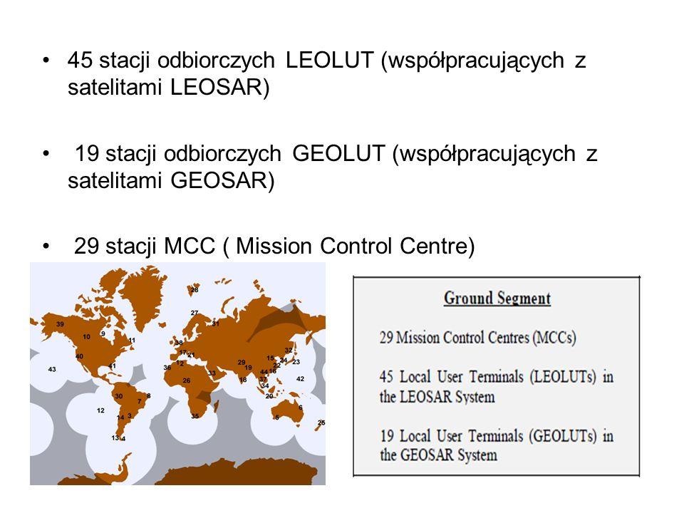45 stacji odbiorczych LEOLUT (współpracujących z satelitami LEOSAR)