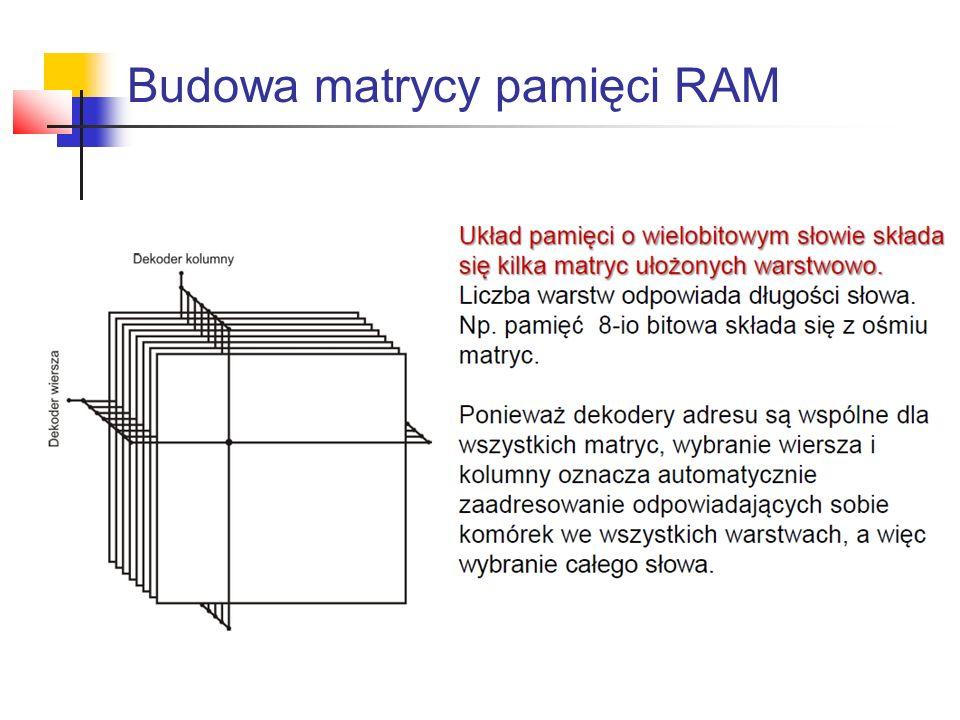 Budowa matrycy pamięci RAM