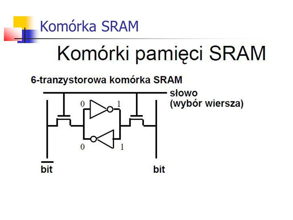 Komórka SRAM