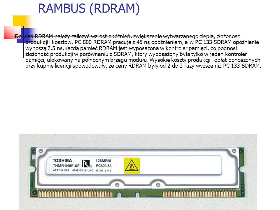 RAMBUS (RDRAM)