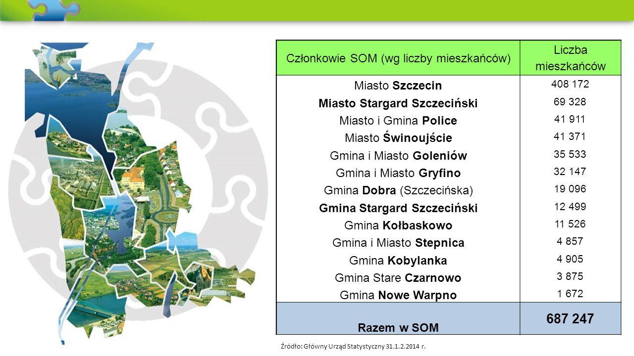 Miasto Stargard Szczeciński Gmina Stargard Szczeciński
