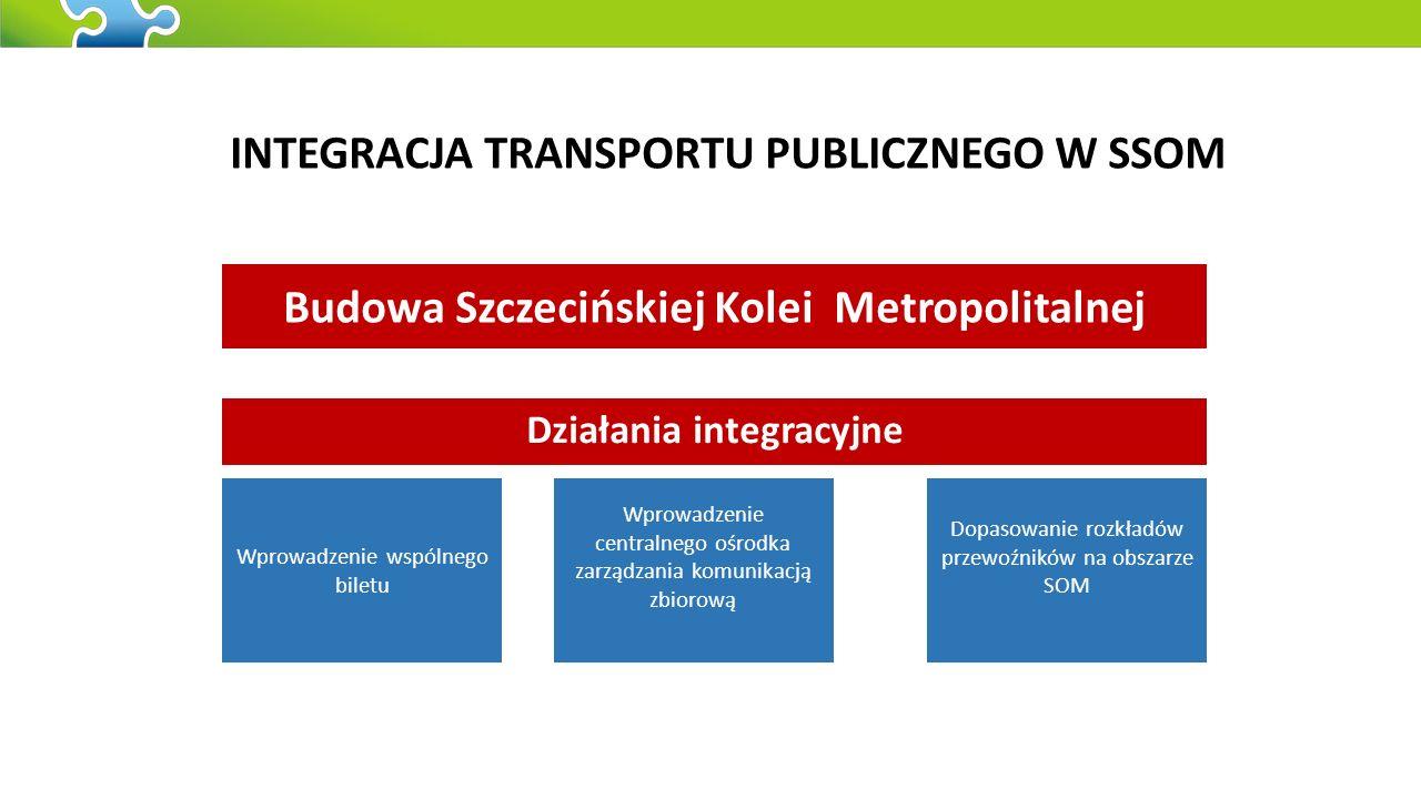 INTEGRACJA TRANSPORTU PUBLICZNEGO W SSOM