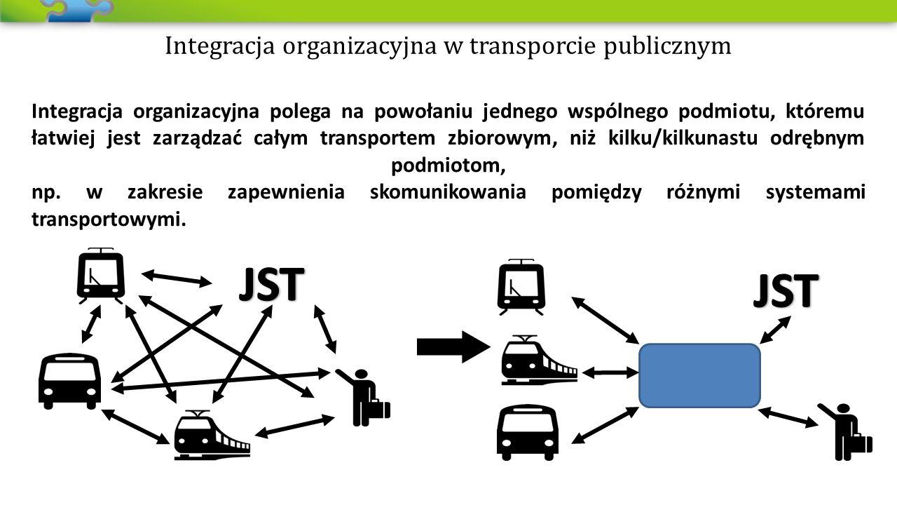 Integracja organizacyjna w transporcie publicznym