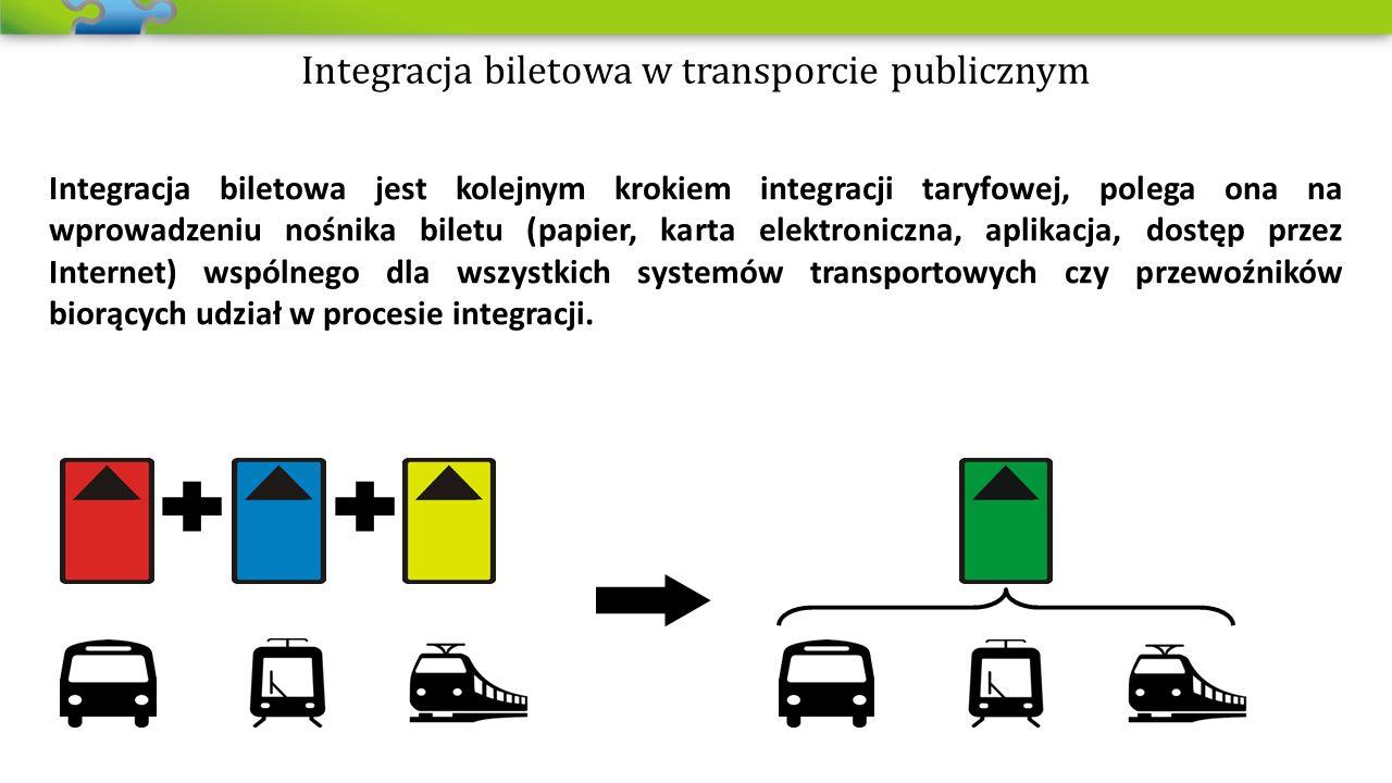 Integracja biletowa w transporcie publicznym