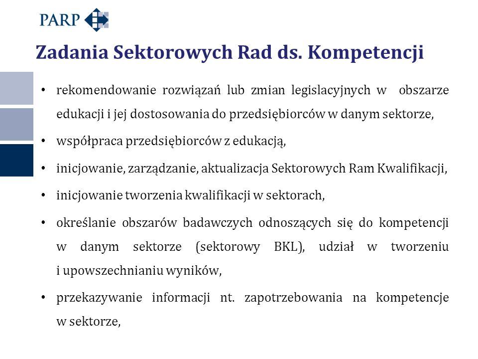 Zadania Sektorowych Rad ds. Kompetencji