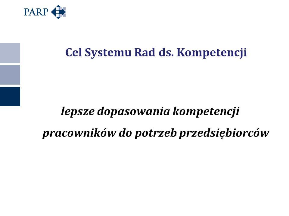Cel Systemu Rad ds. Kompetencji