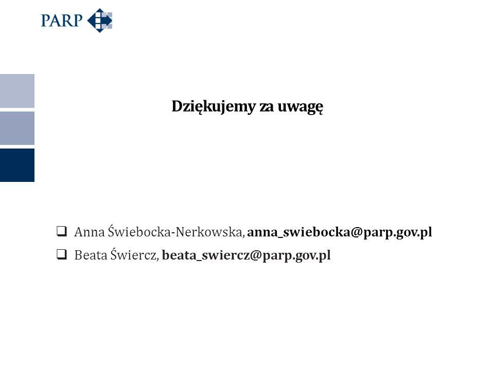 Dziękujemy za uwagę Anna Świebocka-Nerkowska, anna_swiebocka@parp.gov.pl.