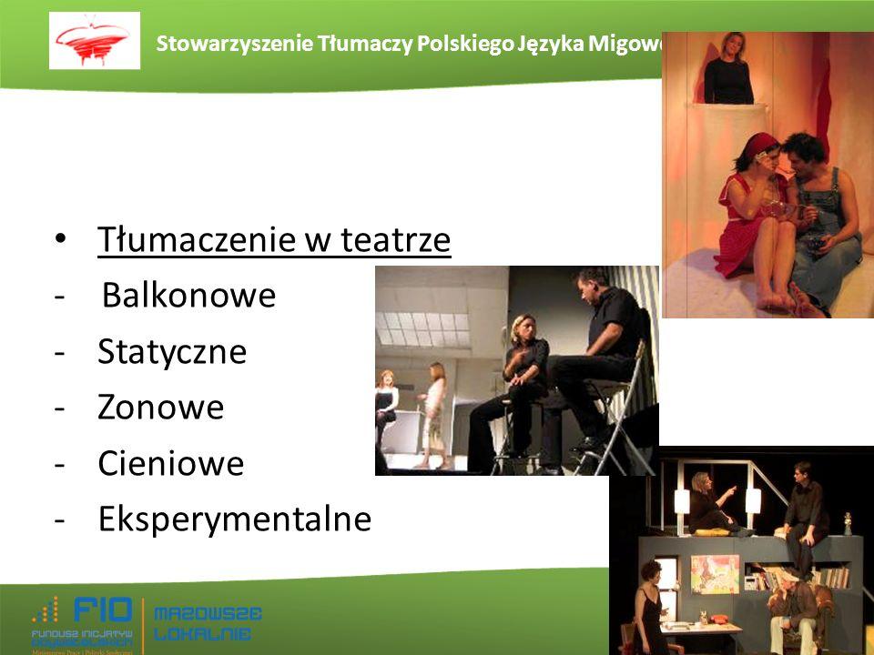 Tłumaczenie w teatrze - Balkonowe Statyczne Zonowe Cieniowe Eksperymentalne