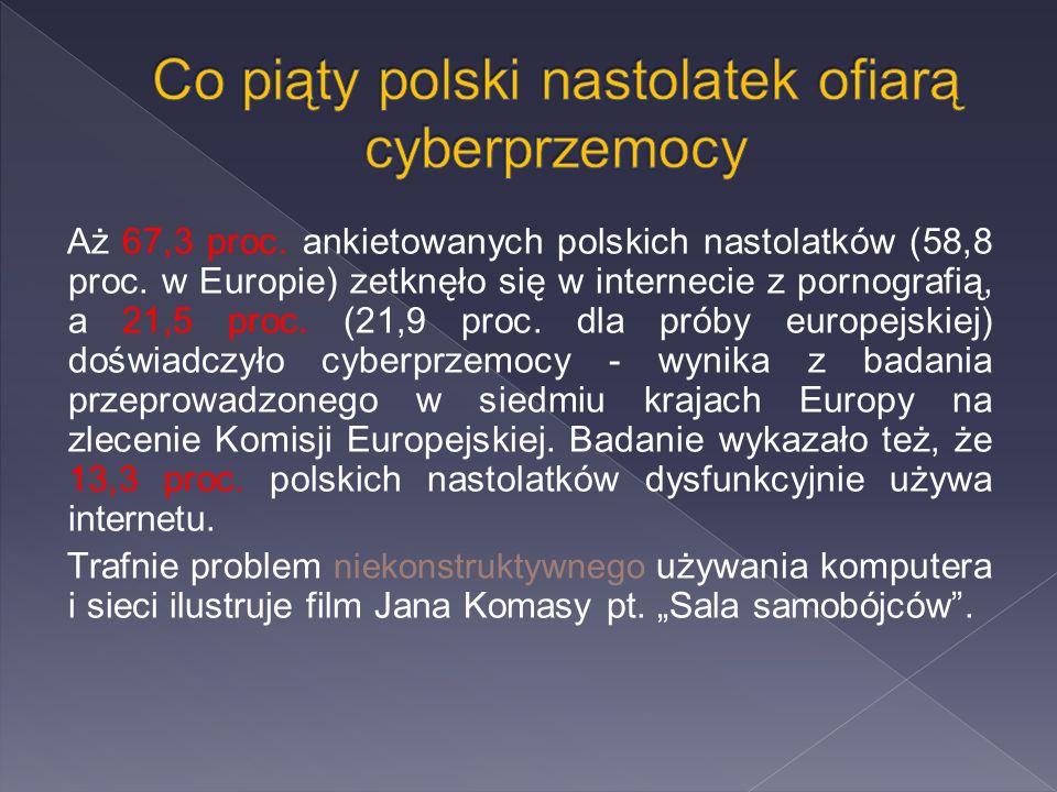Co piąty polski nastolatek ofiarą cyberprzemocy