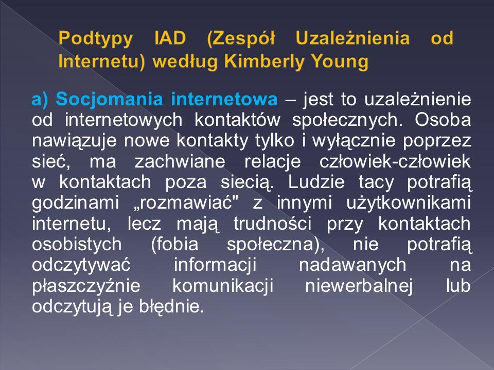 Podtypy IAD (Zespół Uzależnienia od Internetu) według Kimberly Young