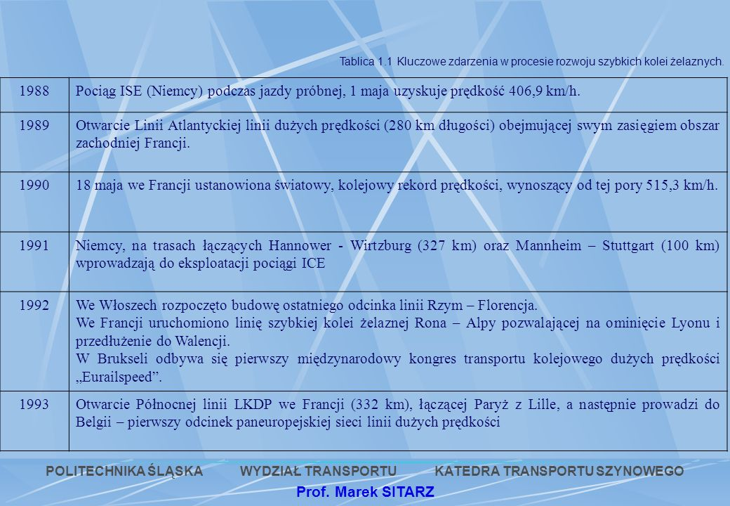 POLITECHNIKA ŚLĄSKA WYDZIAŁ TRANSPORTU KATEDRA TRANSPORTU SZYNOWEGO