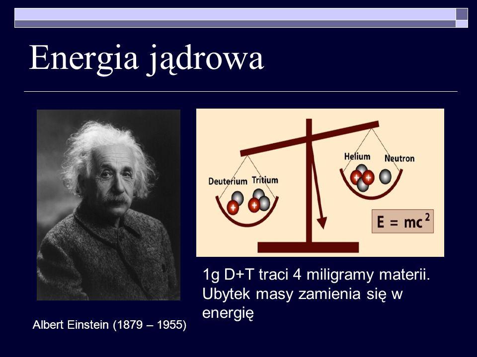 Energia jądrowa 1g D+T traci 4 miligramy materii. Ubytek masy zamienia się w energię.