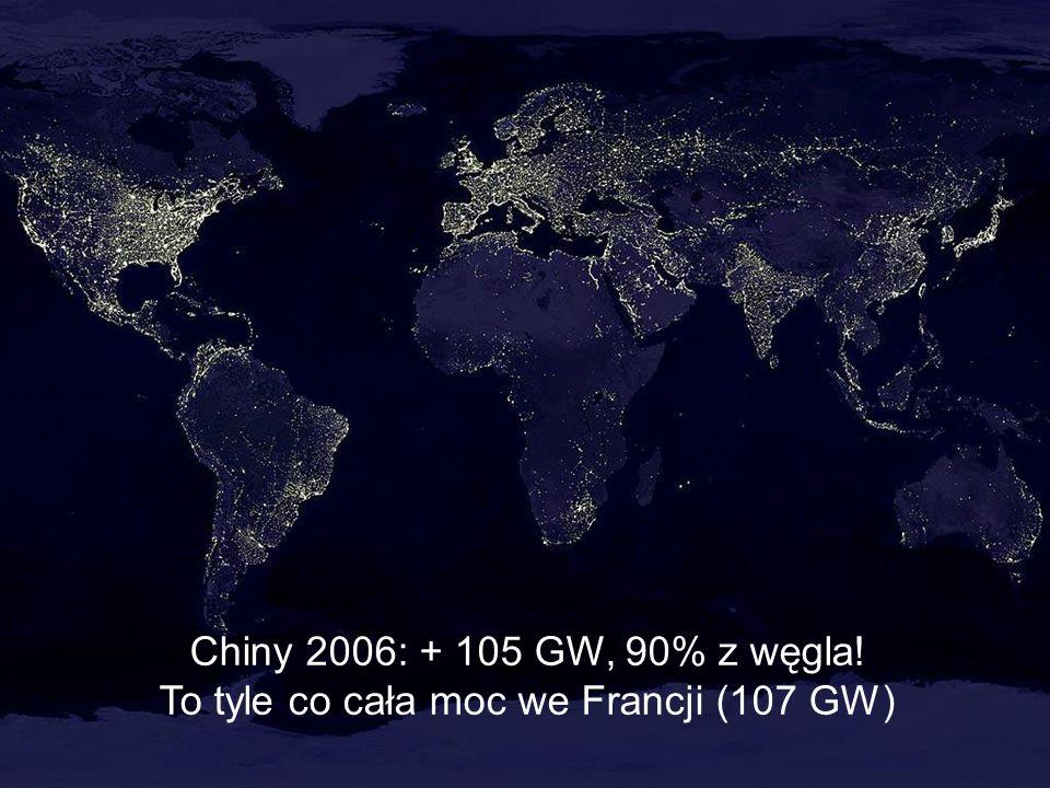 To tyle co cała moc we Francji (107 GW)