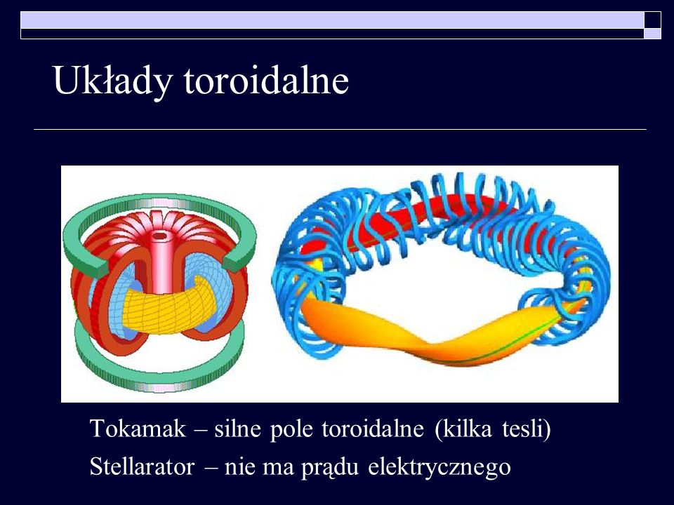 Układy toroidalne Tokamak – silne pole toroidalne (kilka tesli)