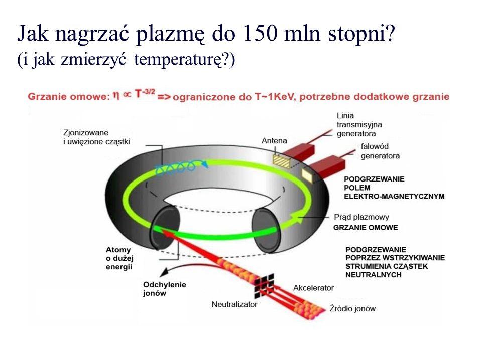 Jak nagrzać plazmę do 150 mln stopni