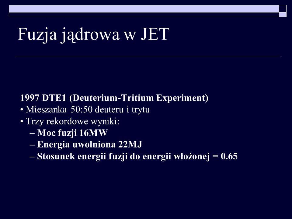 Fuzja jądrowa w JET 1997 DTE1 (Deuterium-Tritium Experiment)