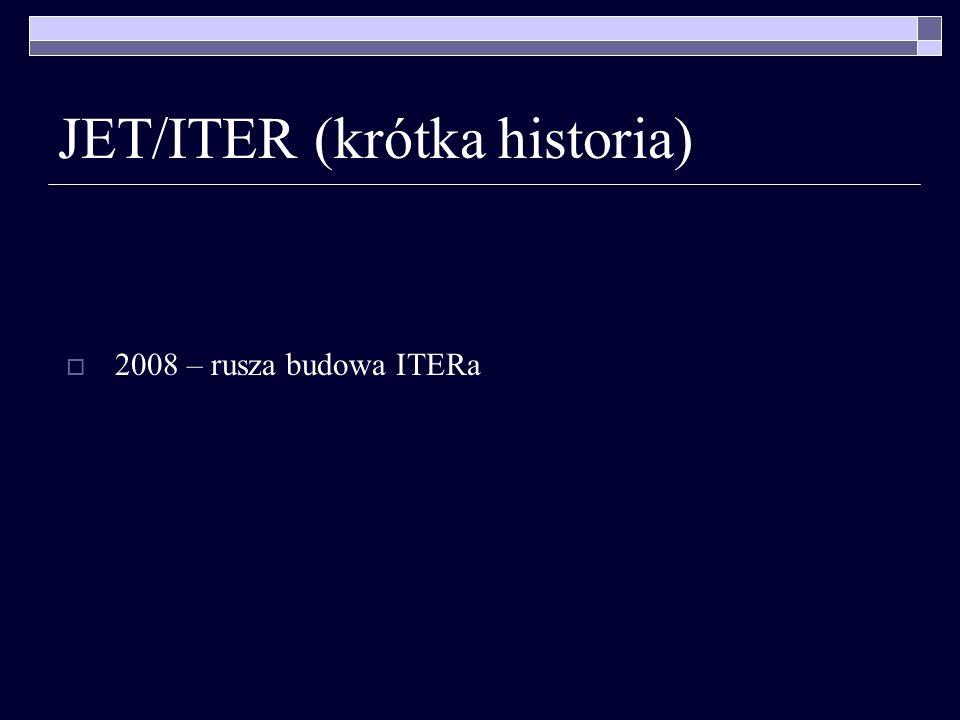 JET/ITER (krótka historia)
