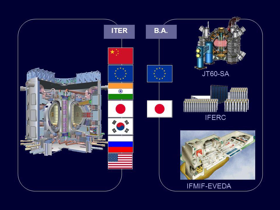ITER B.A. JT60-SA IFERC IFMIF-EVEDA
