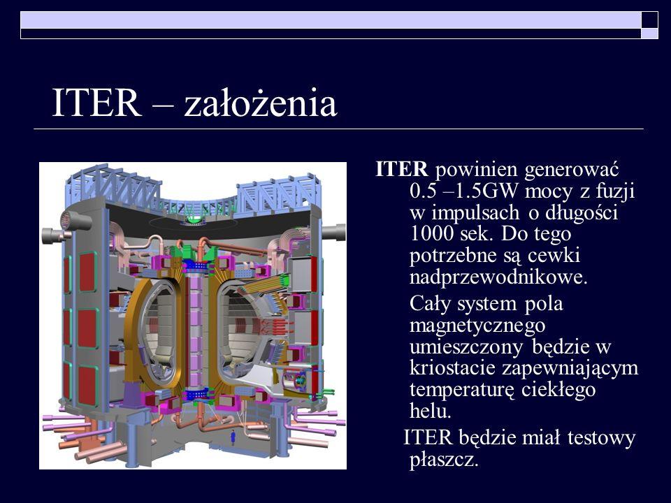 ITER – założeniaITER powinien generować 0.5 –1.5GW mocy z fuzji w impulsach o długości 1000 sek. Do tego potrzebne są cewki nadprzewodnikowe.