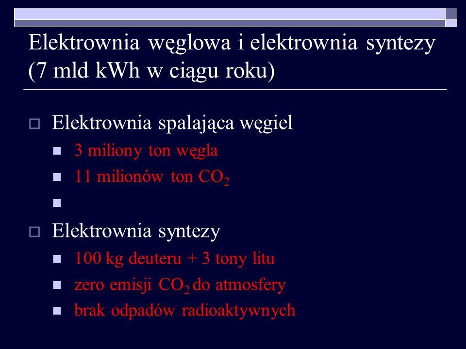 Elektrownia węglowa i elektrownia syntezy (7 mld kWh w ciągu roku)