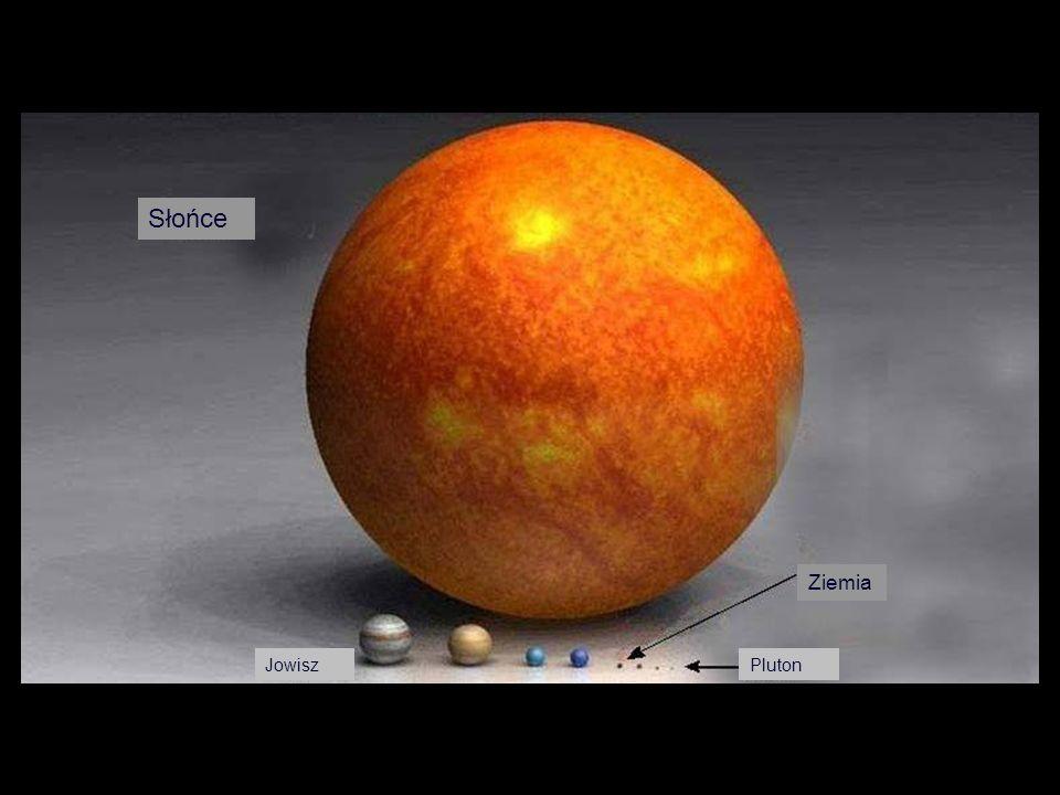 Słońce Ziemia Jowisz Pluton