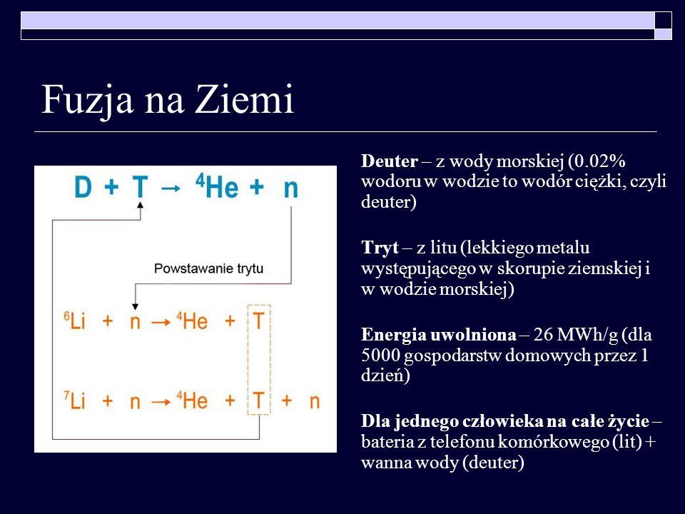 Fuzja na ZiemiDeuter – z wody morskiej (0.02% wodoru w wodzie to wodór ciężki, czyli deuter)