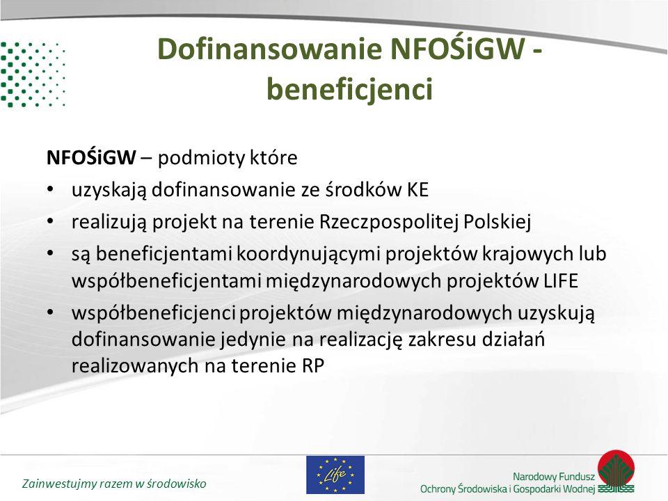 Dofinansowanie NFOŚiGW - beneficjenci