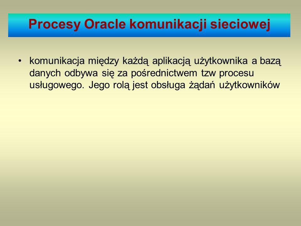 Procesy Oracle komunikacji sieciowej