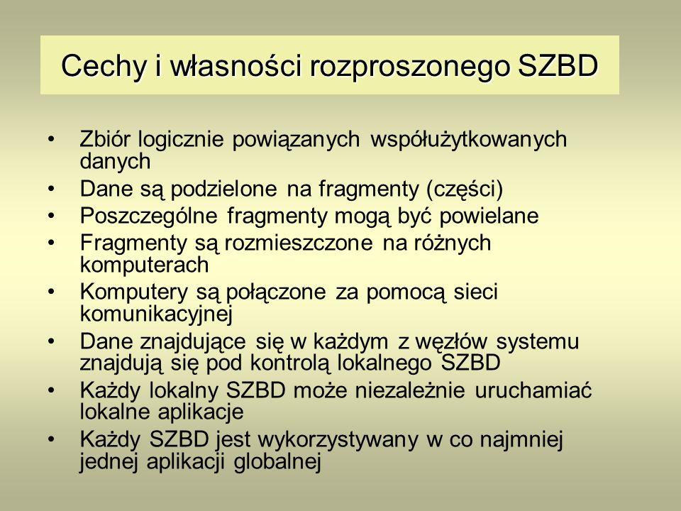 Cechy i własności rozproszonego SZBD