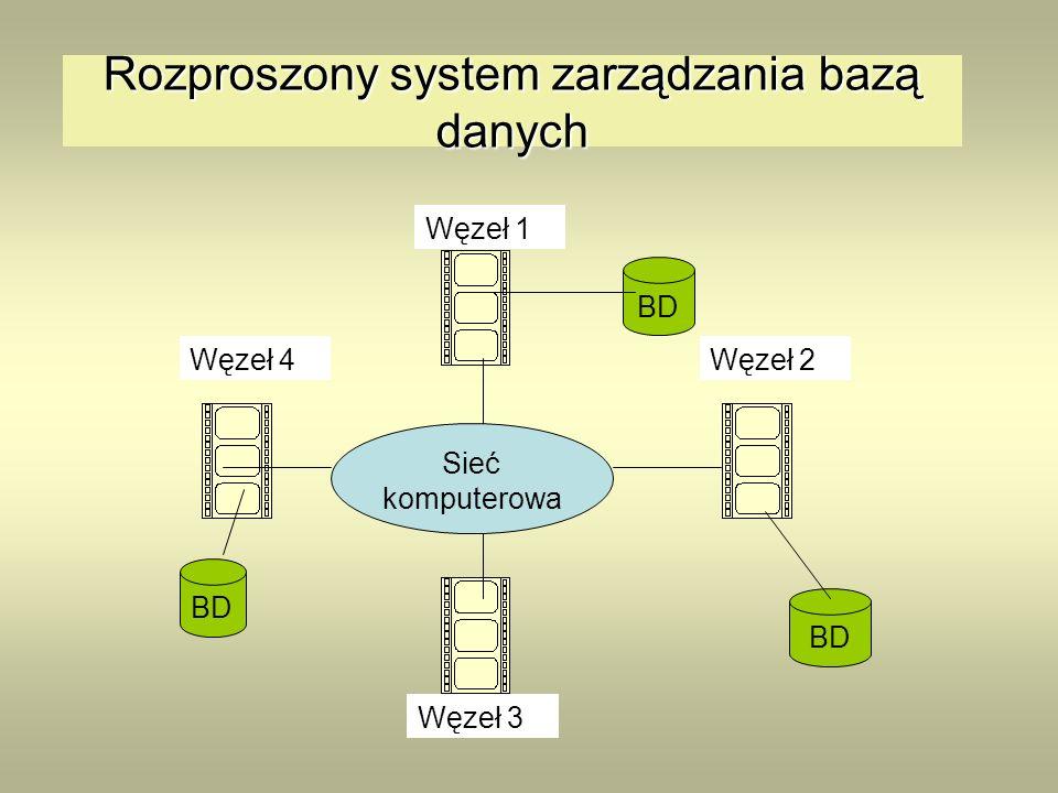 Rozproszony system zarządzania bazą danych