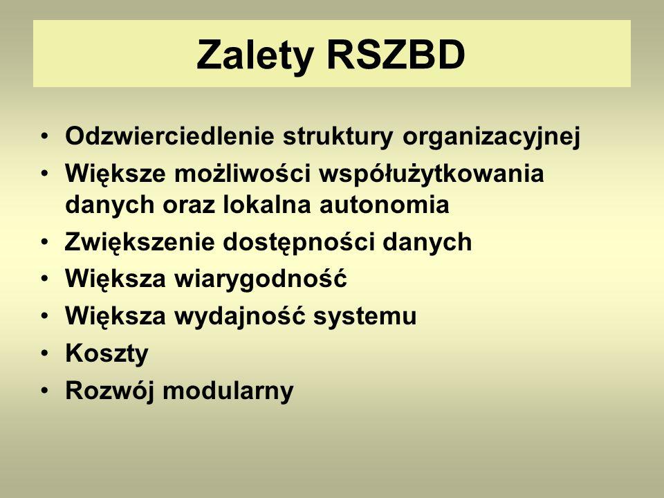 Zalety RSZBD Odzwierciedlenie struktury organizacyjnej