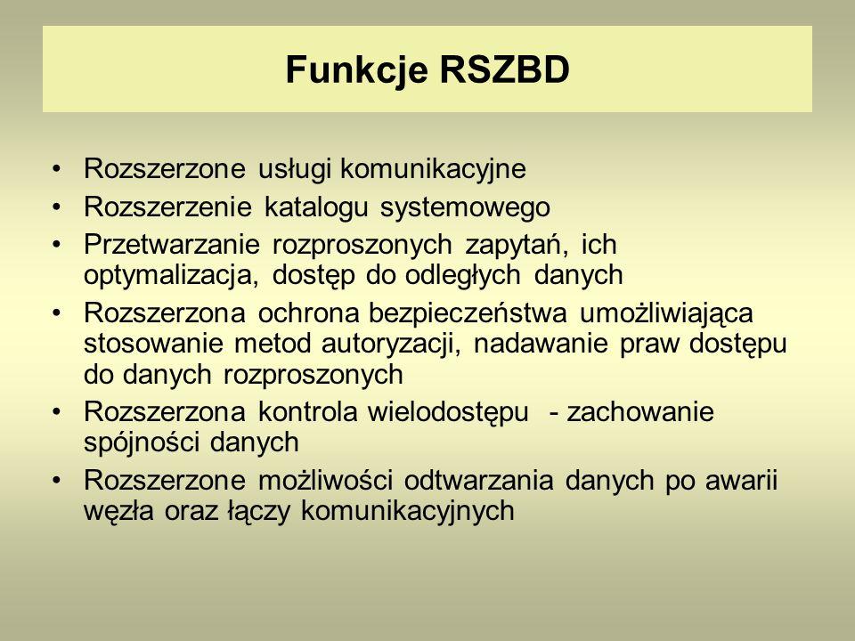 Funkcje RSZBD Rozszerzone usługi komunikacyjne