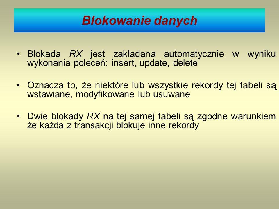 Blokowanie danych Blokada RX jest zakładana automatycznie w wyniku wykonania poleceń: insert, update, delete.