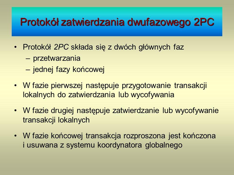 Protokół zatwierdzania dwufazowego 2PC