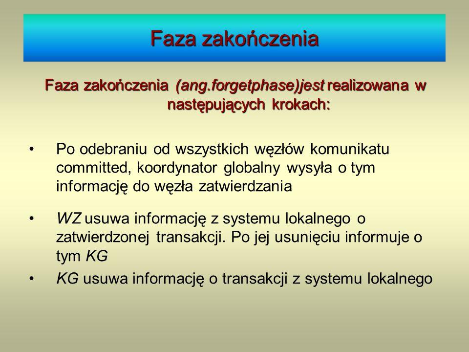 Faza zakończenia Faza zakończenia (ang.forgetphase)jest realizowana w następujących krokach: