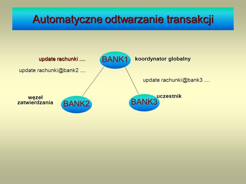 Automatyczne odtwarzanie transakcji