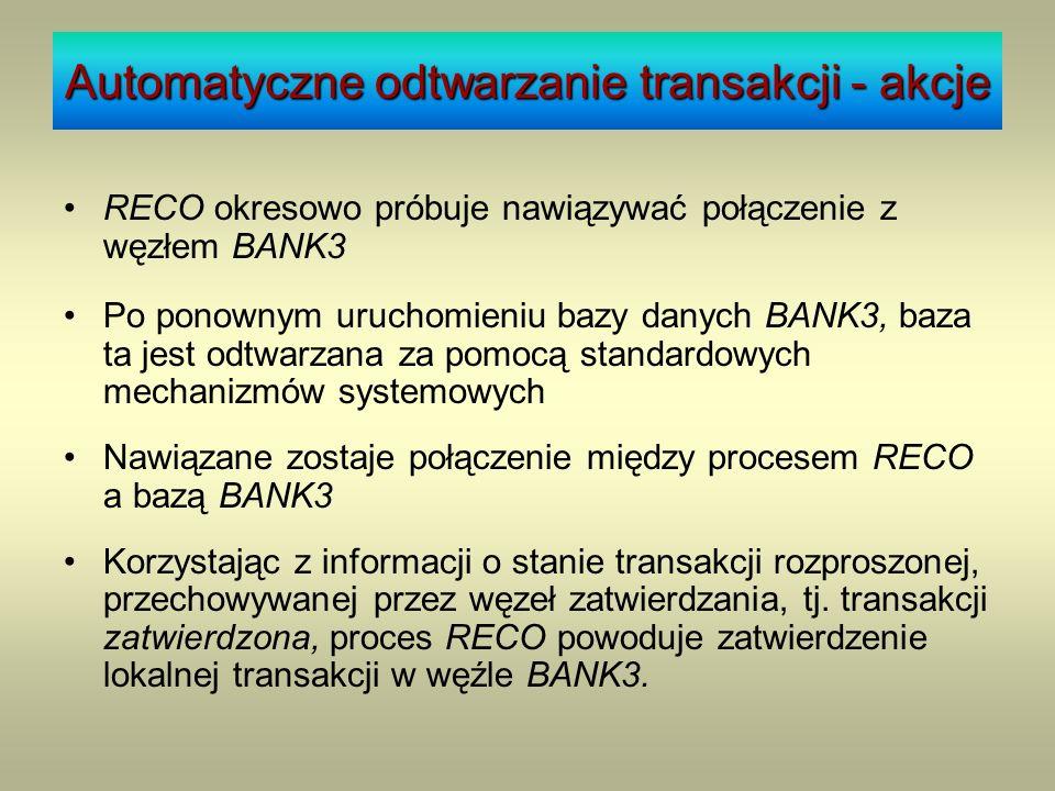 Automatyczne odtwarzanie transakcji - akcje