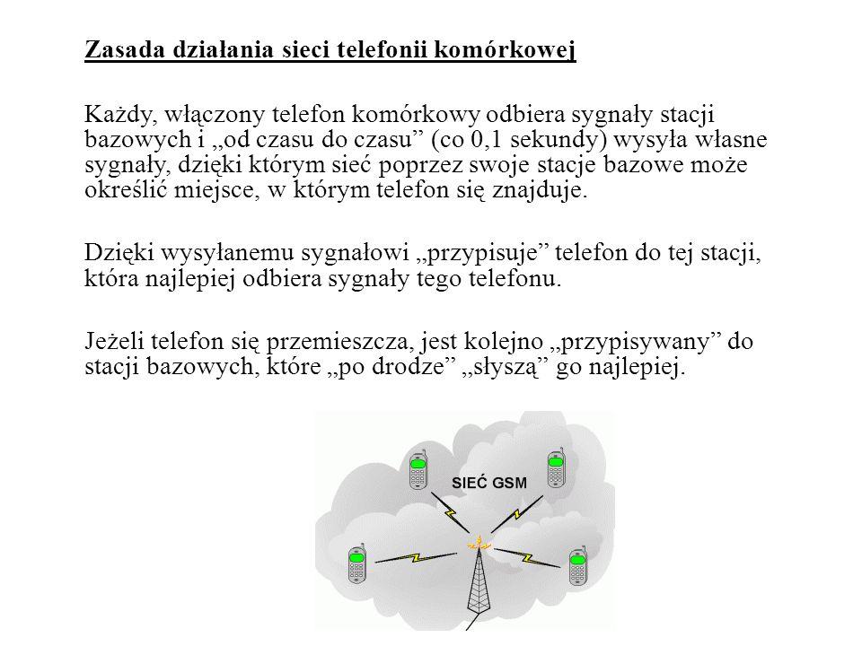Zasada działania sieci telefonii komórkowej