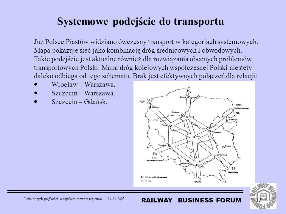 Systemowe podejście do transportu