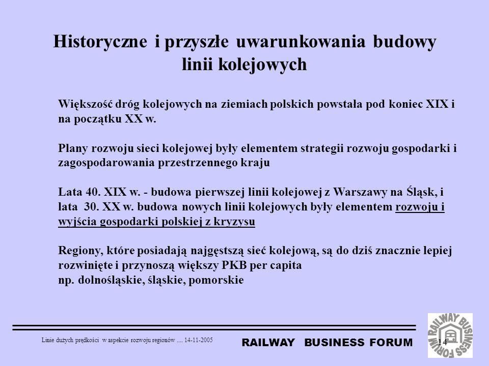 Historyczne i przyszłe uwarunkowania budowy linii kolejowych