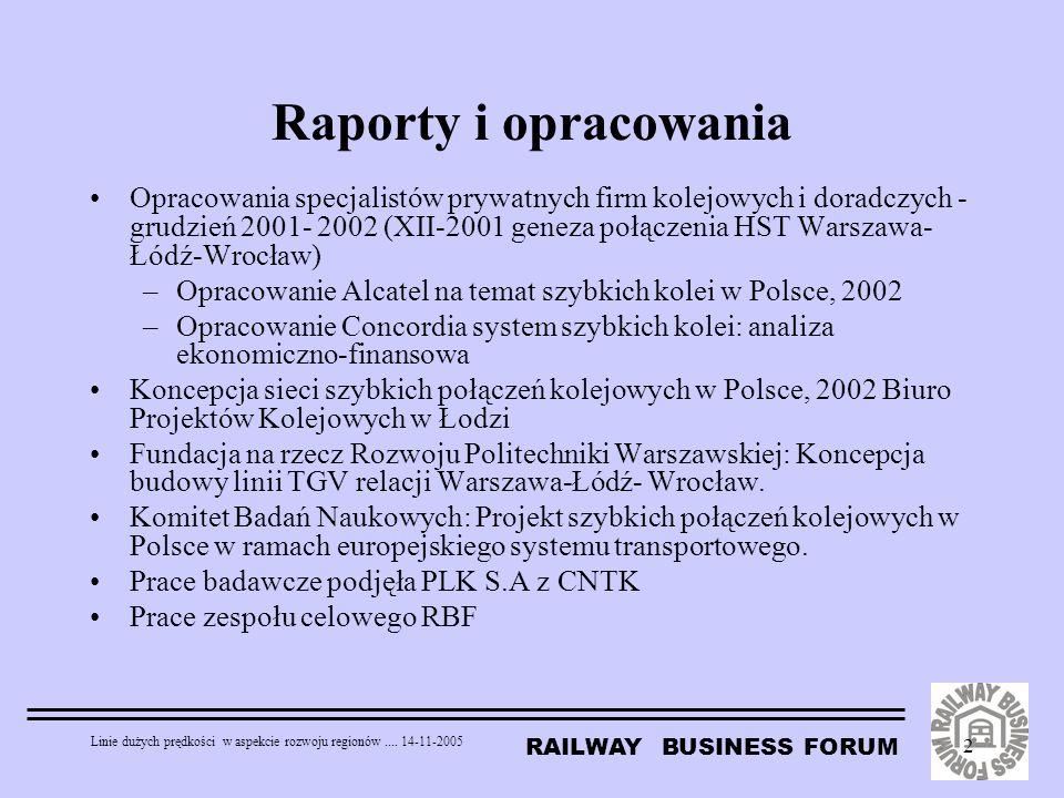 Raporty i opracowania