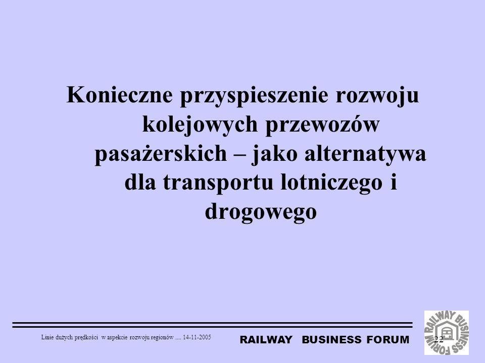 Konieczne przyspieszenie rozwoju kolejowych przewozów pasażerskich – jako alternatywa dla transportu lotniczego i drogowego