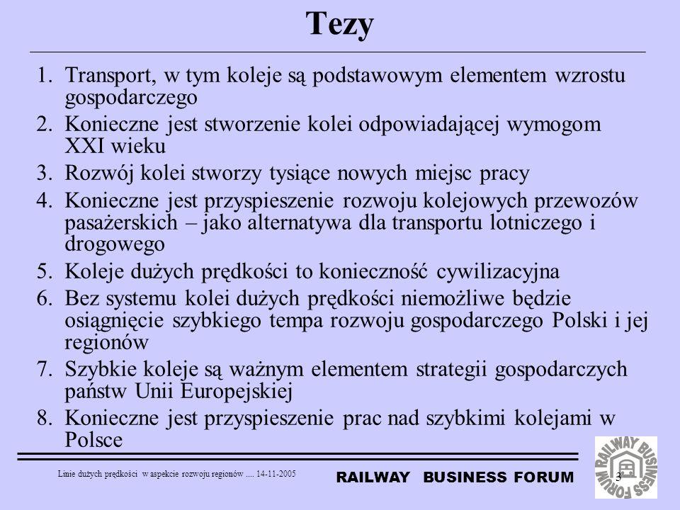 Tezy Transport, w tym koleje są podstawowym elementem wzrostu gospodarczego. Konieczne jest stworzenie kolei odpowiadającej wymogom XXI wieku.