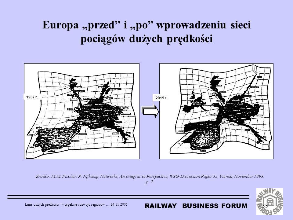 """Europa """"przed i """"po wprowadzeniu sieci pociągów dużych prędkości"""