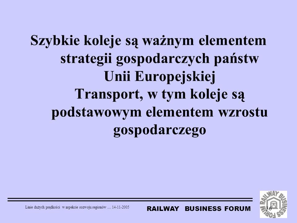 Szybkie koleje są ważnym elementem strategii gospodarczych państw Unii Europejskiej Transport, w tym koleje są podstawowym elementem wzrostu gospodarczego