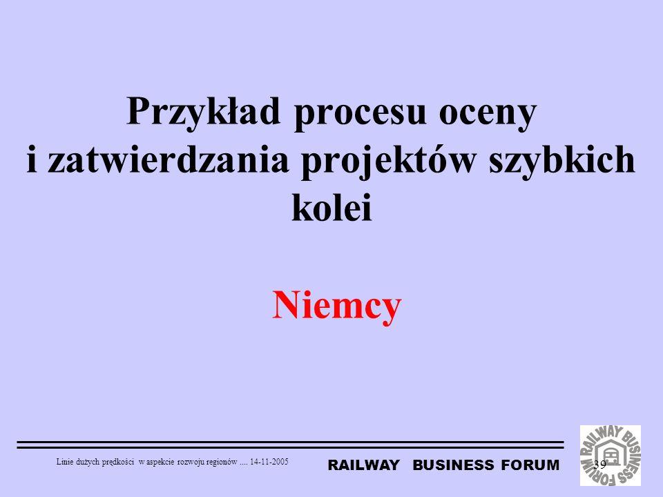 Przykład procesu oceny i zatwierdzania projektów szybkich kolei Niemcy