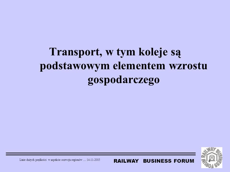 Transport, w tym koleje są podstawowym elementem wzrostu gospodarczego